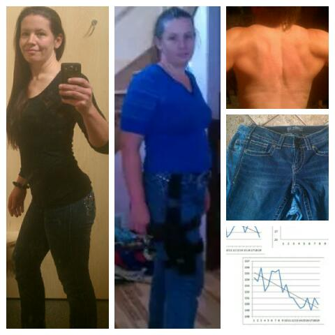 Weight Loss / Recomposition Journey (3/4)